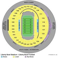 Liberty Bowl Seating Chart 67 High Quality Liberty Bowl Memorial Stadium Seating Chart Row