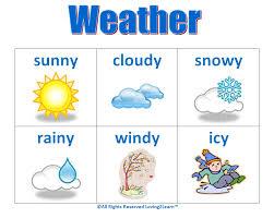 Weather Chart For Preschool Classroom Printable Weather Chart Charting The Weather Is Easy Fun Www