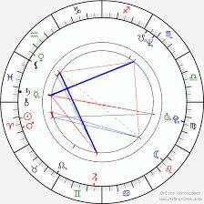 Chris Evans Birth Chart Horoscope Date Of Birth Astro