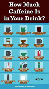 How Much Caffeine Is Really In You Morning Tea Or Coffee In
