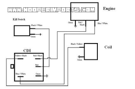 loncin wiring diagram wiring lighted doorbell button \u2022 wiring chinese 125cc atv wiring diagram at Loncin 110 Wiring Diagram
