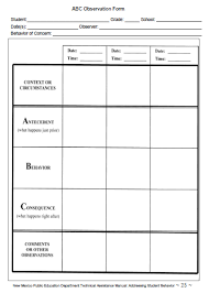 An Abc Chart Is A Direct Observation Tool That Can Be Used