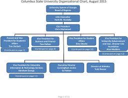 Csu Organizational Chart Columbus State University Organizational Chart August Pdf