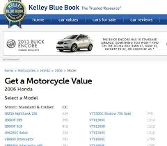 Motorcycle Mileage Chart Kbb Motorcycle Mileage Chart Disrespect1st Com