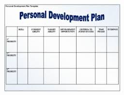 personal development plans sample personal development plan template new az templates pinterest