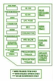 2006 ford crown victoria fan relay fuse box diagram