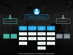 Retail Store Org Chart Human Resource Management Retail Store Organizational