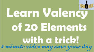 Valence Electrons Chart Pdf Valency Basic Chemistry Valence H To Ca Inorganic Chemistry Valence Of 20 Elements