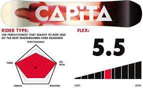 Capita Defenders Of Awesome Size Chart Amazon Com Capita Defenders Of Awesome Snowboard Mens