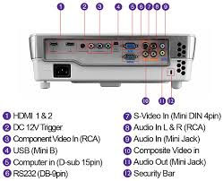 Benq W1070 Displaysolutionworks Com