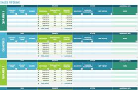 Daily Sales Template Excel Daily Sales Call Report Template Free Download And Format Of
