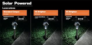 outdoor low voltage led landscape lighting kits. full image for low voltage led landscape lighting replacement bulbs outdoor kits l