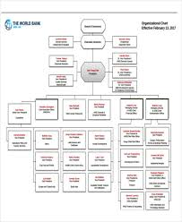 Personnel Flow Chart Template 6 Company Flow Chart Templates 6 Free Word Pdf Format