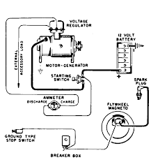 collection tecumseh wiring diagram pictures wire diagram images diagrams electrical diagram