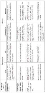 Basic Principles Of Referencing