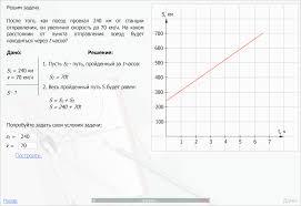 Домашняя контрольная работа по алгебре класс мордкович глава  домашняя контрольная работа по алгебре 7 класс мордкович 3 глава