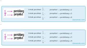 · yang dapat diceritakan dari gambar: Inilah Kunci Jawaban Buku Tematik Kelas 4 Sd Tema 2 Halaman 59 67 Subtema 2 Pembelajaran 2 Manfaat Energi
