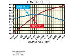 495 pontiac cylinder head upgrade engine build align