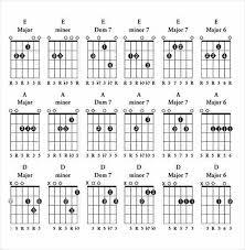 Guitar Bar Chords Chart Pdf Kozen Jasonkellyphoto Co