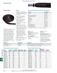 Chemical Compatibility Chart Pdf Eaton Weatherhead Catalog Pdf Auction 25 Final 499 By