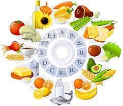 Витамины в нашей жизни роль витаминов в организме человека Витамины и их роль в организме человека