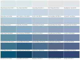Sherwin Williams Duration Paint Color Options House Paints