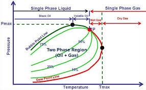 Oil Gas Technology News Detail