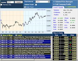 Chart Screener Jse Top 40 Share Price