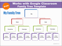 my family tree template google classroom family tree template k5 computer lab