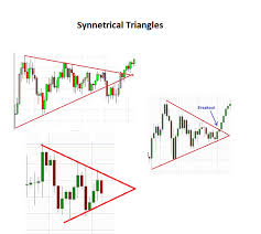 Triangle Chart Formation Difference Between Pennants And Symmetrical Triangle