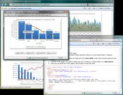 Visifire Charts In Asp Net Visifire Improves Chart Zooming