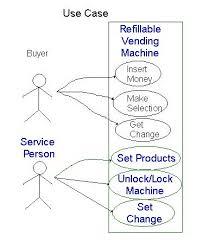 Vending Machine Use Case Inspiration Projects Refillable Vending Machine