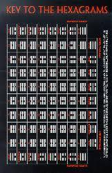 I Ching Chart I Ching Kit