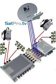 directv swm 16 wiring diagram directv image wiring directv wiring diagram swm solidfonts on directv swm 16 wiring diagram