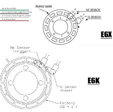 spark and ls coil issues page com i noticed the e6k and e6x diagram differs the positive and negative is on different sides of the connector is it different for k and x or does it even