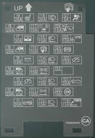 fusebox diagram anyone mg rover org forums hey hope this comes in handy its out of my mk2 zs i believe its identical to the mk1 s fuse box diagram as well