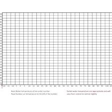 Blank Bar Graph Jasonkellyphoto Co