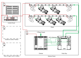 dmx lighting diagram simple wiring diagram dmx lighting diagram data wiring diagram today dmx quotes dmx lighting diagram
