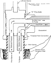myers shallow well pump diagram wiring diagrams jet pump well system diagram wiring schematics and diagrams
