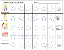 Remarkable Training Star Reward Chart Template Sample