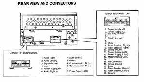 pioneer radio wiring harness color code wiring diagram hyundai car radio stereo audio wiring diagram autoradio connector