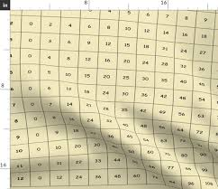 Fabric By The Yard Vintage Multiplication Chart