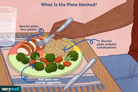 Maybe you would like to learn more about one of these? Type 2 Diabetes Diet