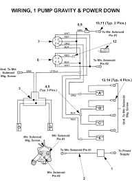 maxon columnlift bmr a sn 1098xx 0303xx wiring 1 pump gravity more info