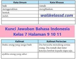 Pr halaman 14 bahasa indonesia kelas 7 semester 1 brainly co id. Kunci Jawaban Bahasa Indonesia Kelas 7 Halaman 9 10 11 Wali Kelas Sd