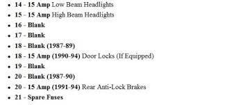 1993 mitsubishi truck fuse panel electrical problem 1993 2carpros com forum automotive pictures 261618 no 2 861