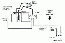 chevy blazer vacuum line diagram image chevy blazer vacuum hose diagram autos weblog 1997 blazer 2 vac on 1999 chevy blazer vacuum