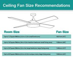 ceiling fan size for bedroom. Beautiful For Ceiling Fan Size Recommendations On For Bedroom E