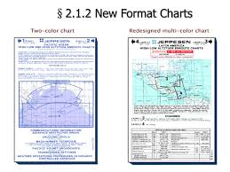 Jeppesen High Altitude Enroute Charts Ppt Chapter 2 Enroute Aera Charts Powerpoint Presentation