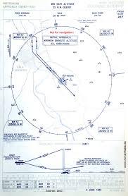 Köln Bonn Airport Wahn Historical Approach Charts
